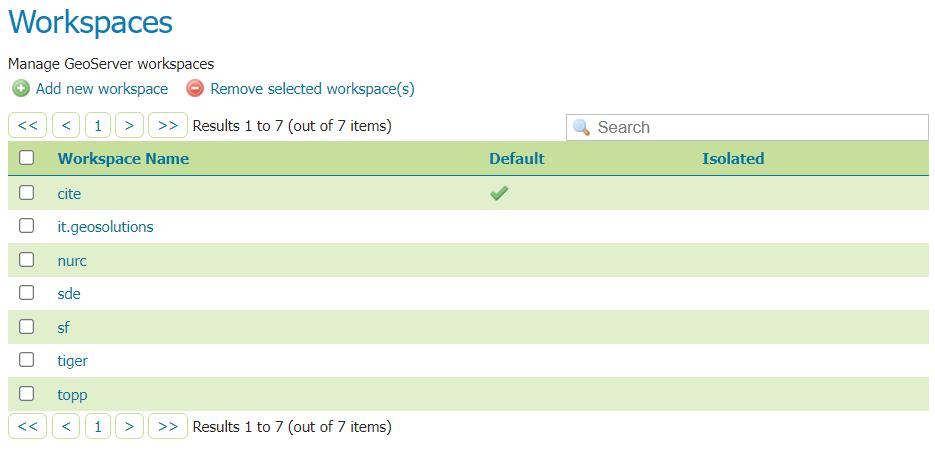Workspaces — GeoServer 2 16 x User Manual